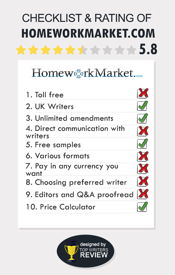 Homeworkmarket rating