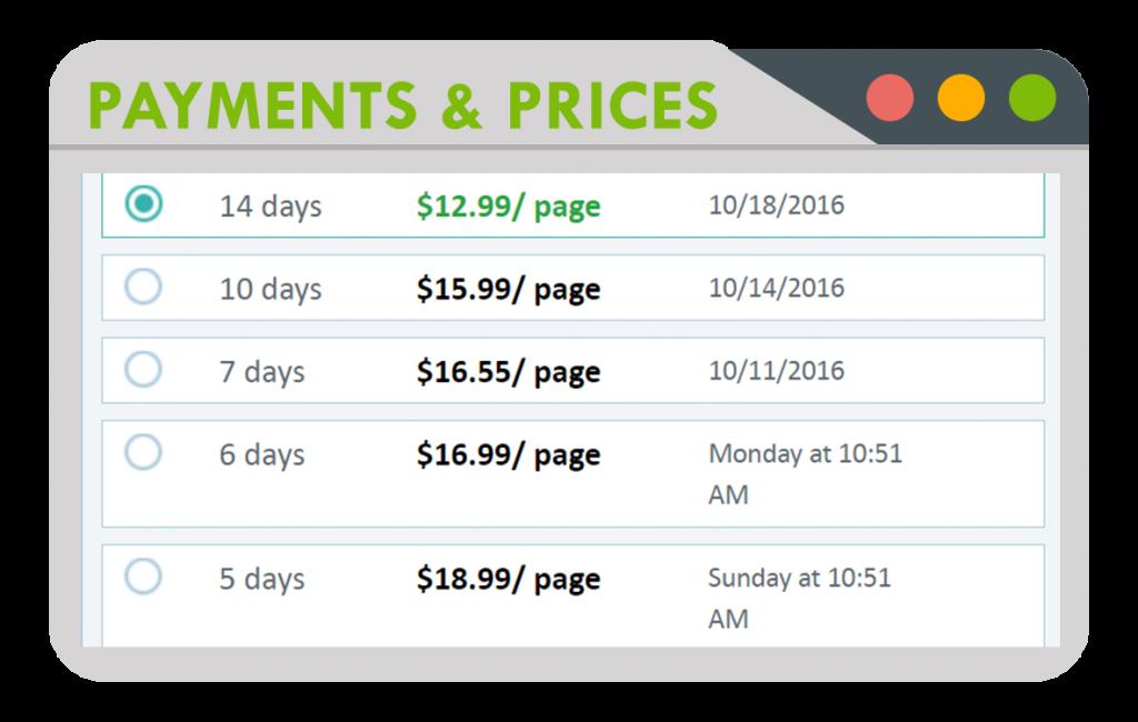 trustmypaper prices
